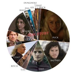 Game-of-fucks-graph-pie-chart-logo