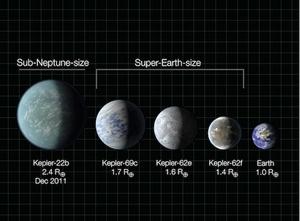 Kepler 62f Kepler-62e  Kepler-62f and