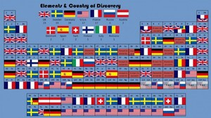 The periodic table of where elements were discovered broadsheet science communicator and phd student jamie gallagher maps where the scientists who discovered the various elements of the periodic table were living when urtaz Image collections