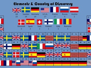 The periodic table of where elements were discovered broadsheet science communicator and phd student jamie gallagher maps where the scientists who discovered the various elements of the periodic table were living when urtaz Choice Image