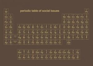 Elements broadsheet periodic table of social ills 05 685x487 urtaz Choice Image