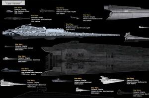 spaceship size comparison chart MEMES