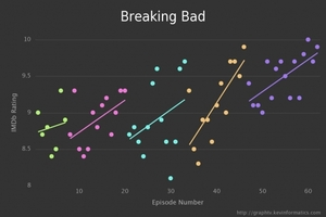 small_1.ratings-breaking_bad-