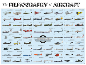 the_filmography_of_aircraft_1
