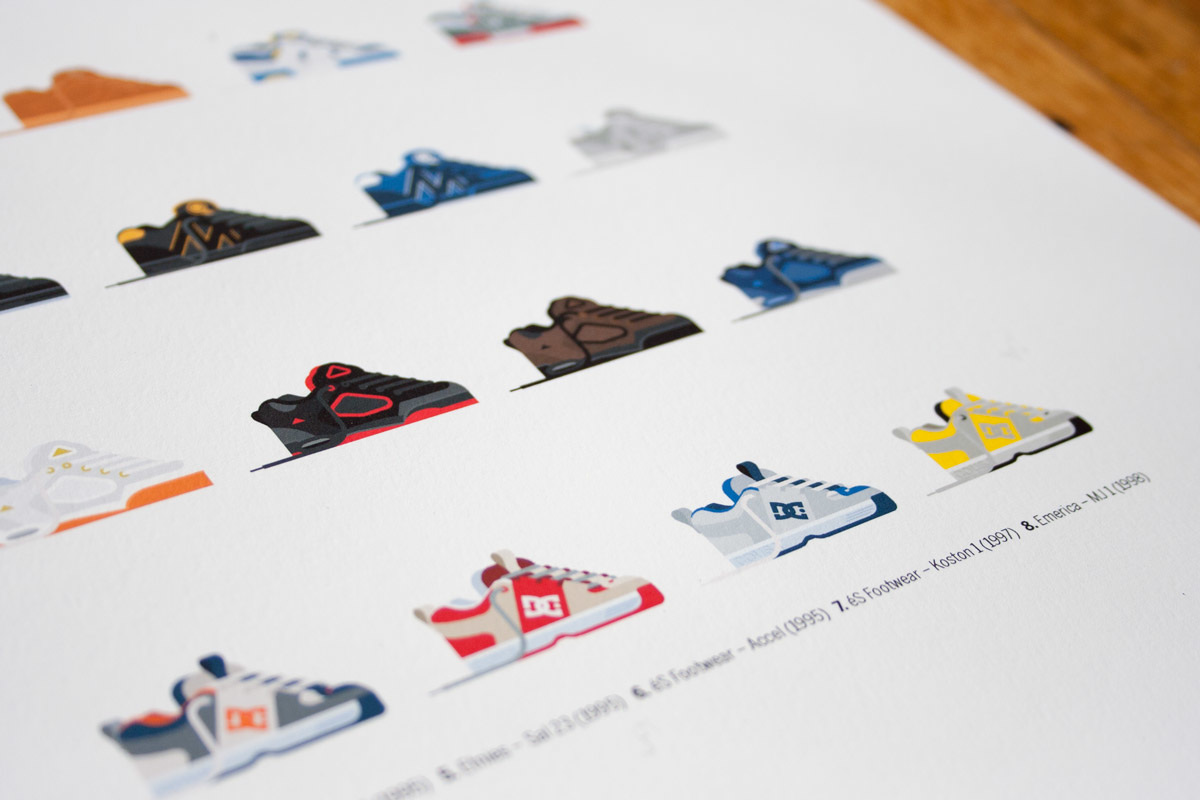 Skate-Shoes-of-the-90s-Print-Detail-11_1200