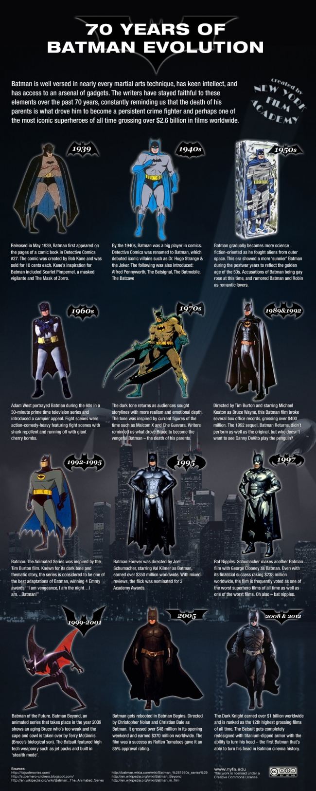 small_evolution_of_batman_costume