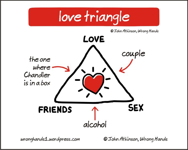 love-triangle