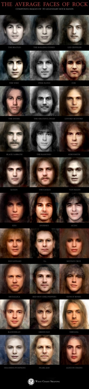 small_composite_faces_of_rock_bands