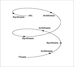 Dialectic Antithesis Offshore, Ltd.