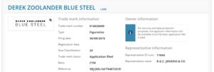 Derek-Zoolander-Blue-Steel-Vodka