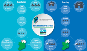 Prelim_results_infographic_Final_medium