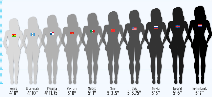 Average Height Of Asian Women