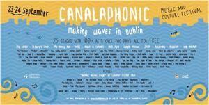 canalphonic