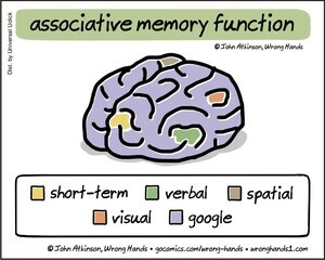 associative-memory-function
