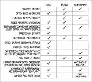 bird_plane_superman