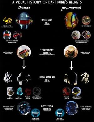 Daft-Punk-A-Visual-HIstory