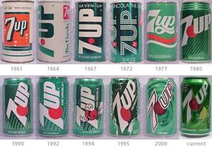 Evolution-of-Pop-Cans-01