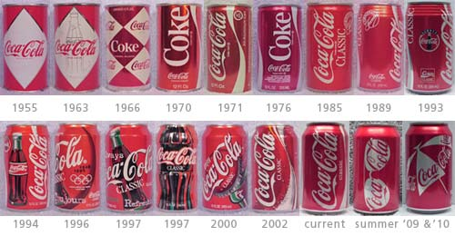 Evolution-of-Pop-Cans-02