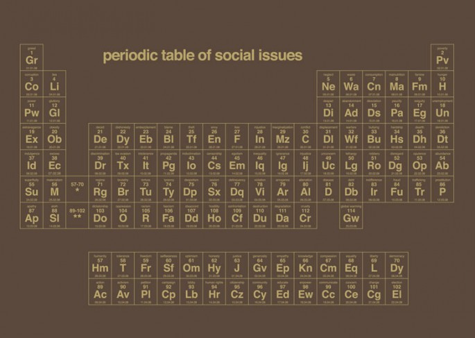 Periodic-Table-of-Social-Ills-05-685x487