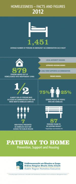 Infographic-2012_statistics