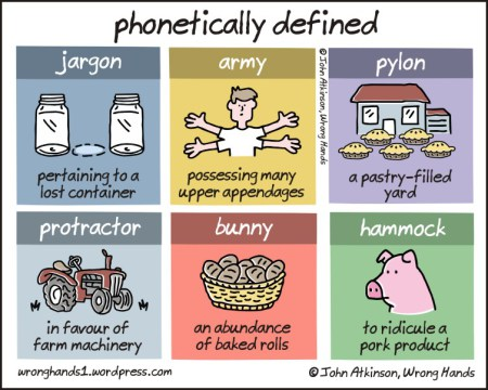 phonetically-defined