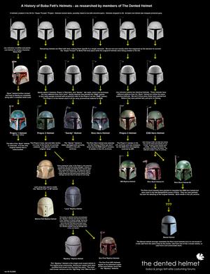 fett_helmet_history