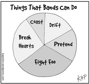 things-that-bands-can-do