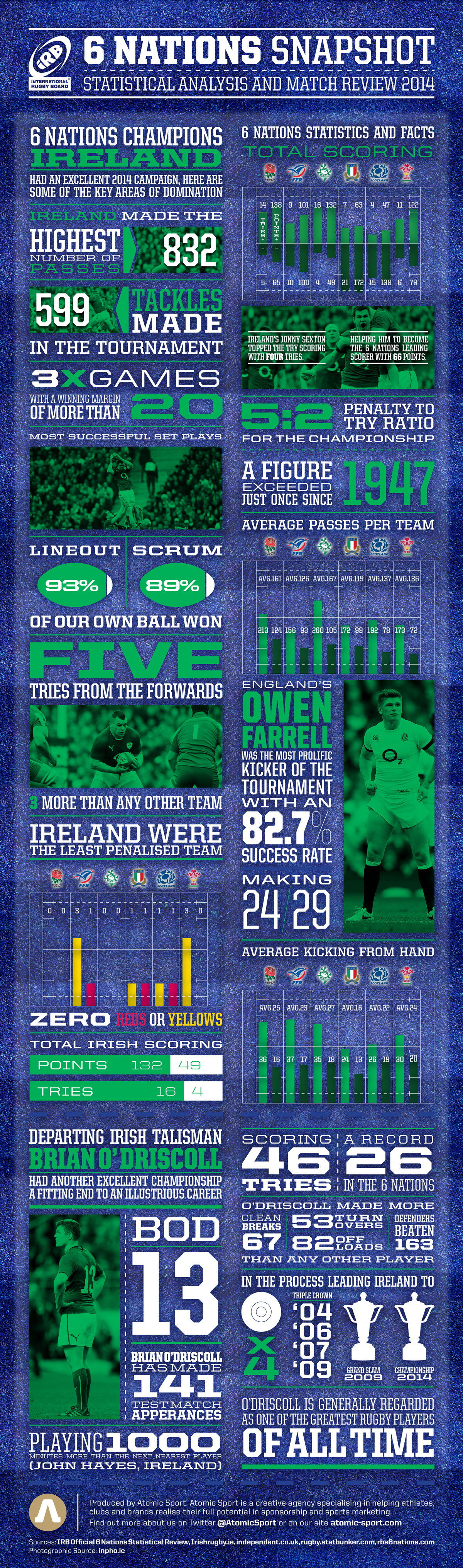 RBS-6-NATIONS-INFOGRAPHIC-FA-WEB