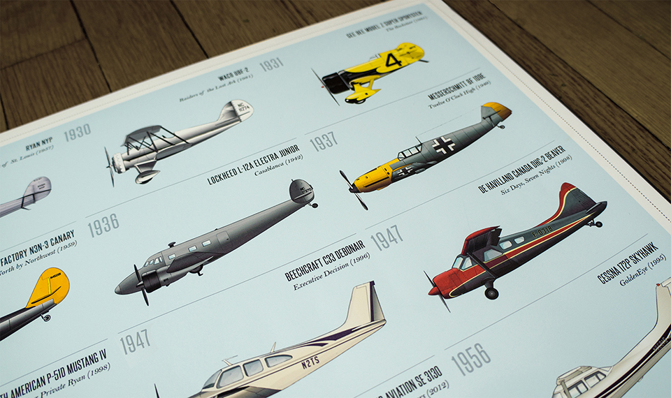 the_filmography_of_aircraft_3
