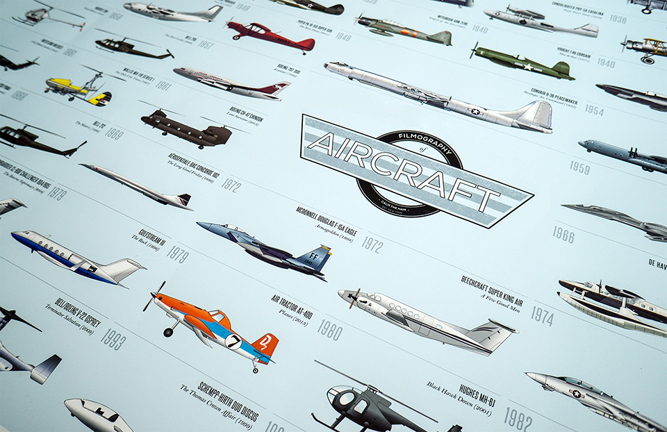 the_filmography_of_aircraft_5