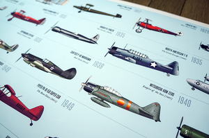 the_filmography_of_aircraft_6