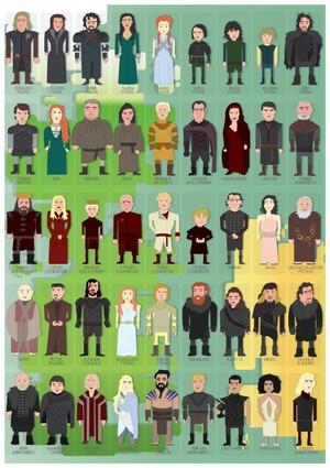 Game-of-Thrones-characters-poster-A3-1