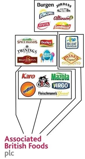 Food-Corporations-002