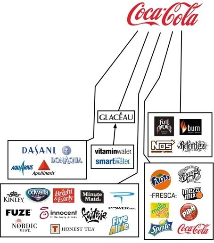 Food-Corporations-003
