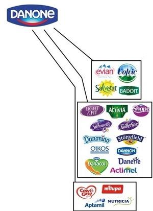Food-Corporations-005