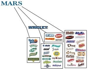 Food-Corporations-006