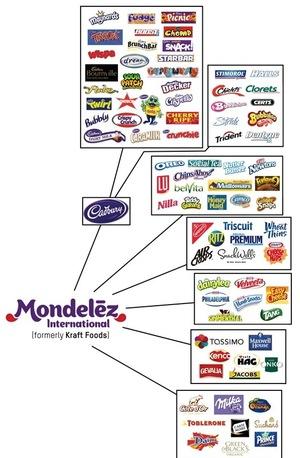 Food-Corporations-007