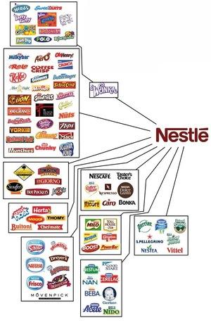 Food-Corporations-010