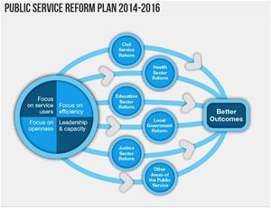 public_service_reform_plan-1