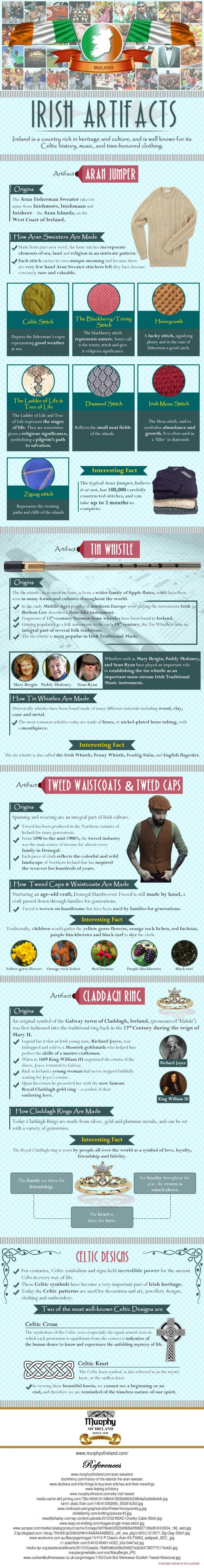 Murphy-of-Ireland-Infographic