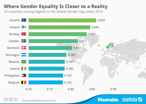 20141031_Gender_MAS