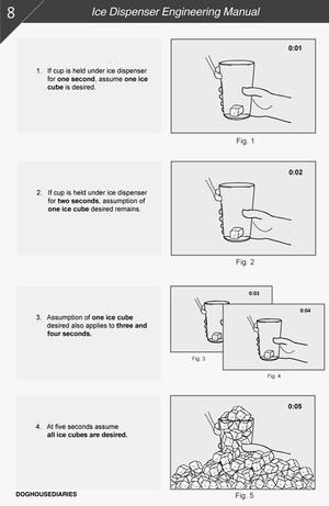 Ice-Machine-Engineering-Manual