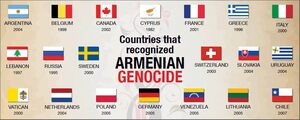 Countries+That+have+recognized+the+genocideArmenianPulse2012