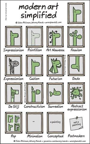 modern-art-simplified