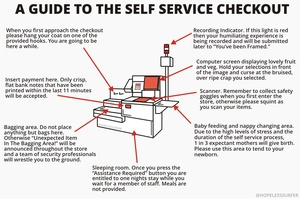 Guide To Self Service Checkout
