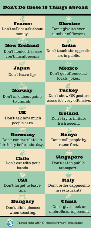 travel-mistakes-infographics-468