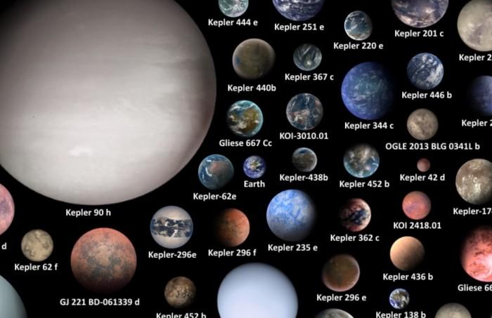 kepler planets list - 700×453