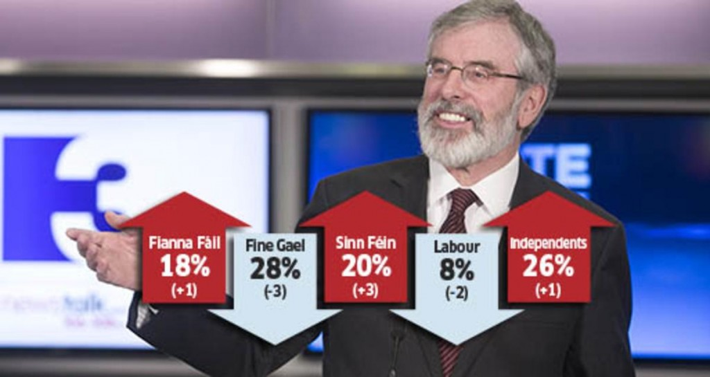 11/02/2016. TV3 LEADERS ELECTION DEBATE. Pictured Leader Of Sinn Fein President Gerry Adams TD at the first General Election 2016 TV and radio debate on TV3 this evening in association with News talk 106fm. The debate is moderated by Newstalks Pat Kenny and TV3s Colette Fitzpatrick. Photo: Sam Boal/Rollingnews.ie