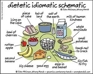 dietetic-idiomatic-schematic