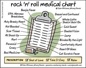 rock-n-roll-medical-chart